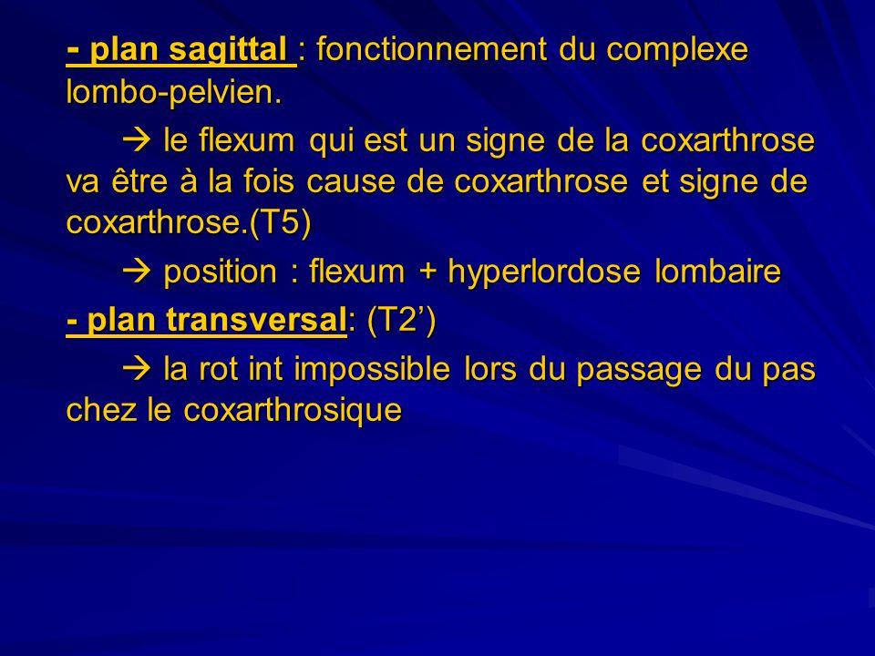 - plan sagittal : fonctionnement du complexe lombo-pelvien. le flexum qui est un signe de la coxarthrose va être à la fois cause de coxarthrose et sig