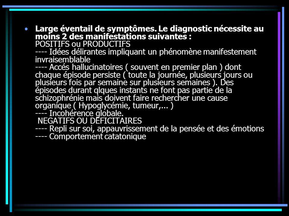 Large éventail de symptômes. Le diagnostic nécessite au moins 2 des manifestations suivantes : POSITIFS ou PRODUCTIFS ---- Idées délirantes impliquant