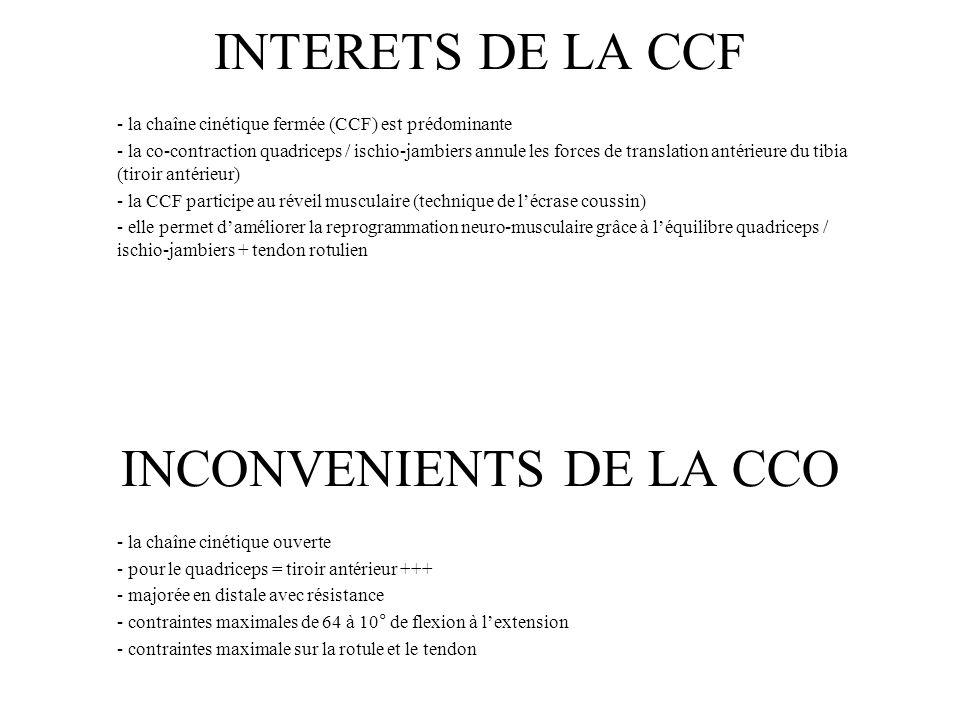 INTERETS DE LA CCF - la chaîne cinétique fermée (CCF) est prédominante - la co-contraction quadriceps / ischio-jambiers annule les forces de translati
