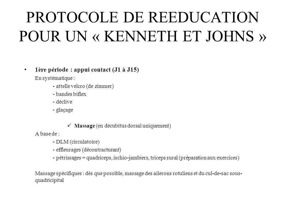 PROTOCOLE DE REEDUCATION POUR UN « KENNETH ET JOHNS » 1ère période : appui contact (J1 à J15) En systématique : - attelle velcro (de zimmer) - bandes