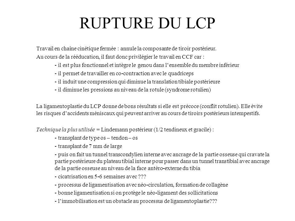 RUPTURE DU LCP Travail en chaîne cinétique fermée : annule la composante de tiroir postérieur. Au cours de la rééducation, il faut donc privilégier le