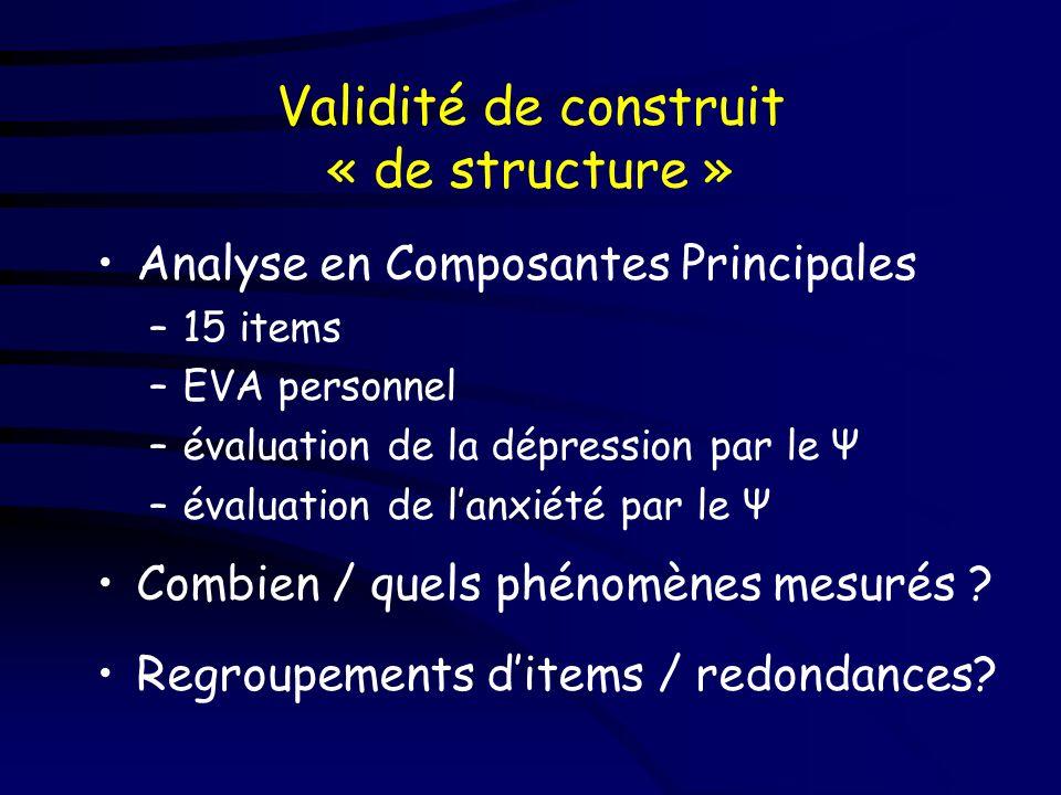 Items meilleurs prédicteurs 1,2,3 : Insomnie début, milieu (2), fin de nuit 4 : Anxiété somatique (7) 5 : Symptômes somatiques gastro-intestinaux (4)