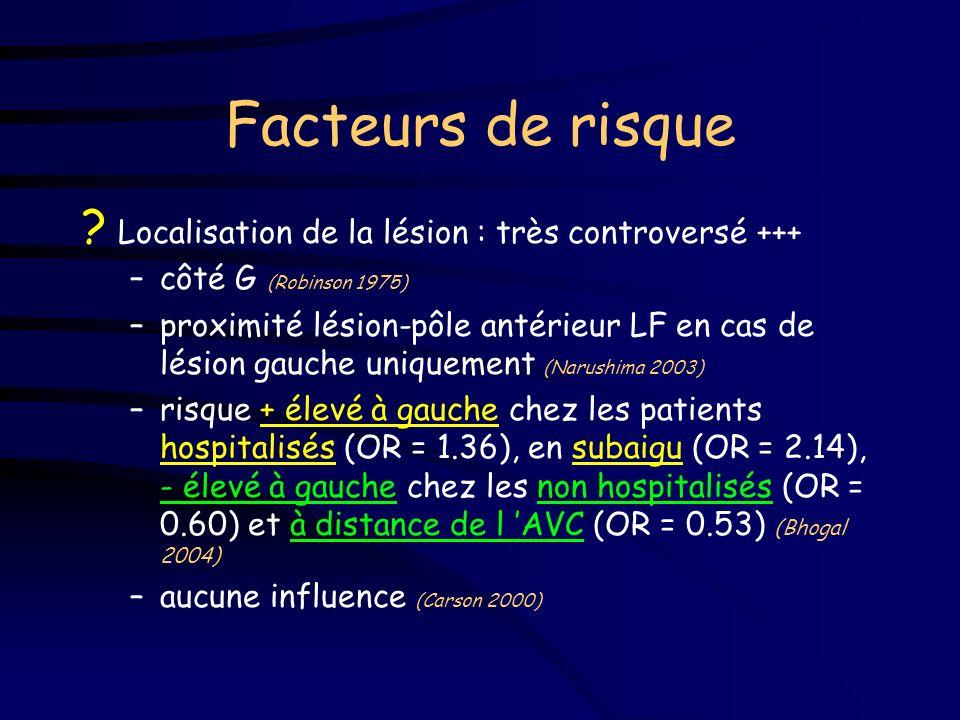 Facteurs de risque Sévérité du handicap (Singh 2000) Isolement socio-familial (Astrom 1993, Andersen 1995) ATCD de dépression personnels (Burvill 1995