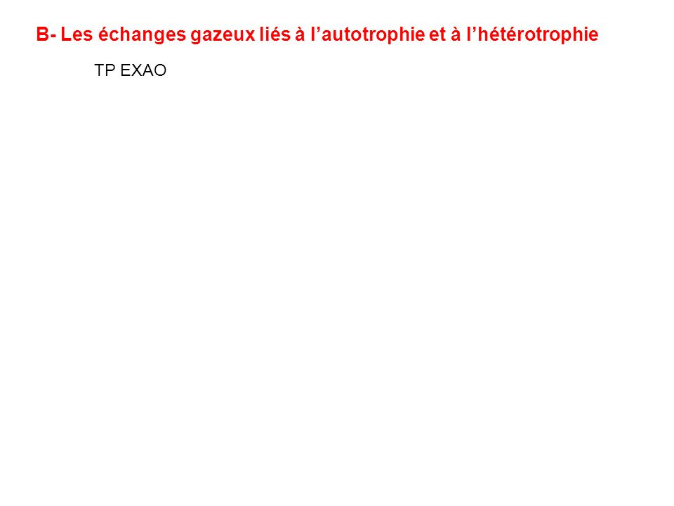 B- Les échanges gazeux liés à lautotrophie et à lhétérotrophie TP EXAO