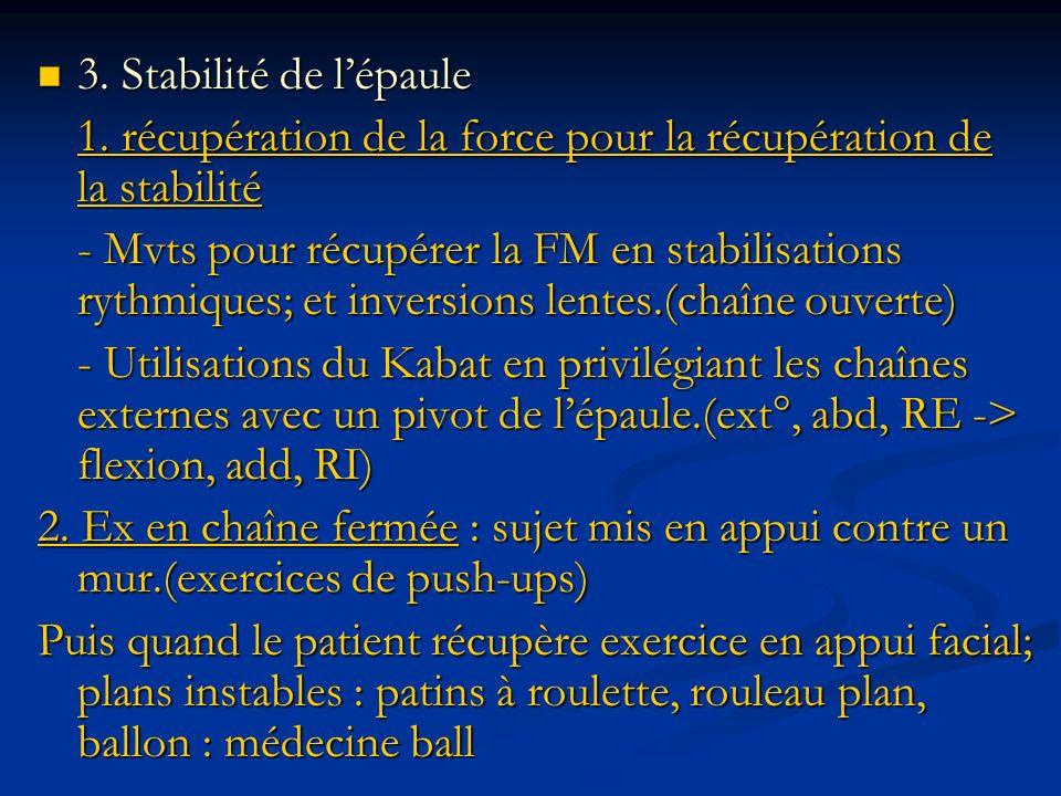 3. Stabilité de lépaule 3. Stabilité de lépaule 1. récupération de la force pour la récupération de la stabilité - Mvts pour récupérer la FM en stabil