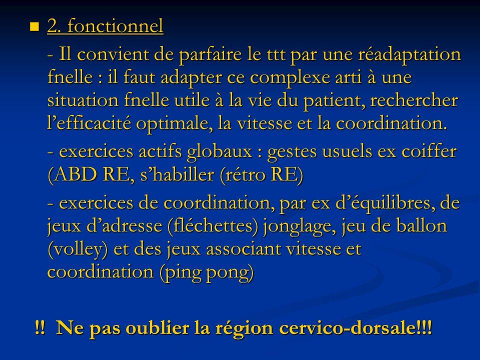 2. fonctionnel 2. fonctionnel - Il convient de parfaire le ttt par une réadaptation fnelle : il faut adapter ce complexe arti à une situation fnelle u