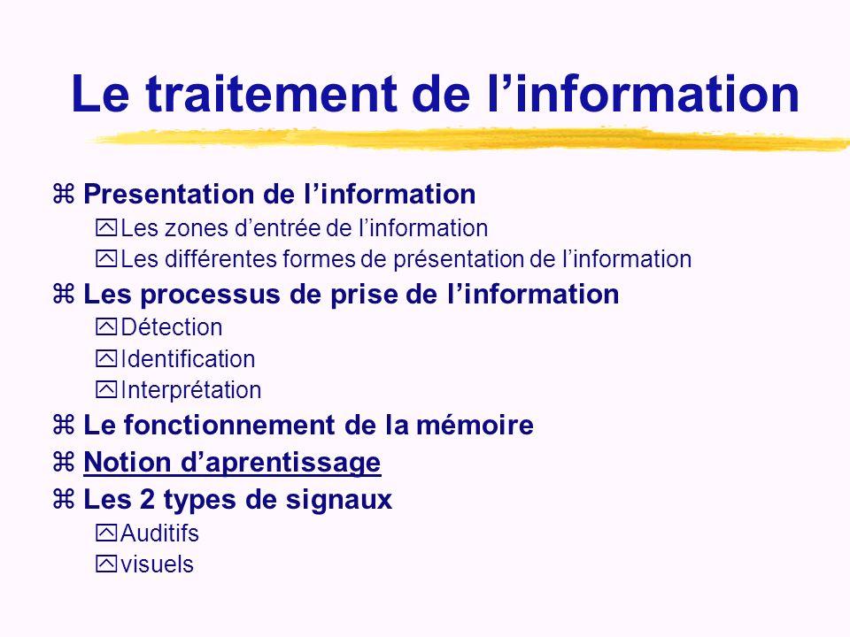 Le traitement de linformation zPresentation de linformation yLes zones dentrée de linformation yLes différentes formes de présentation de linformation