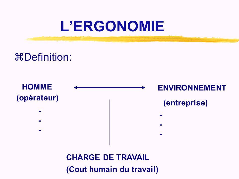 LERGONOMIE zDefinition: ENVIRONNEMENT HOMME (opérateur) (entreprise) CHARGE DE TRAVAIL (Cout humain du travail) ------ ------