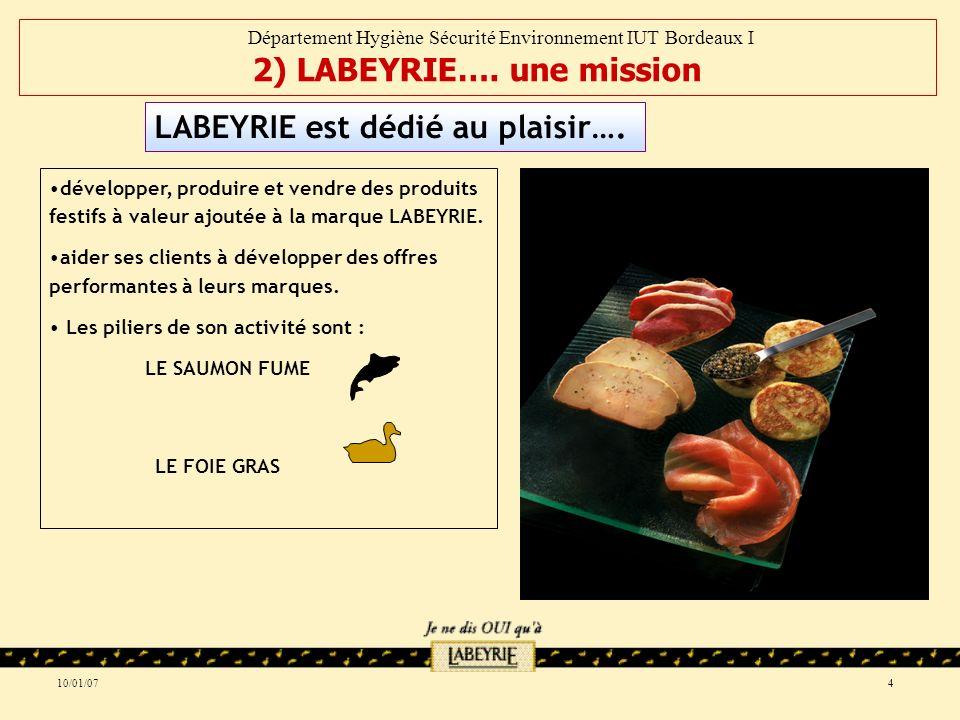 10/01/074 LABEYRIE est dédié au plaisir….