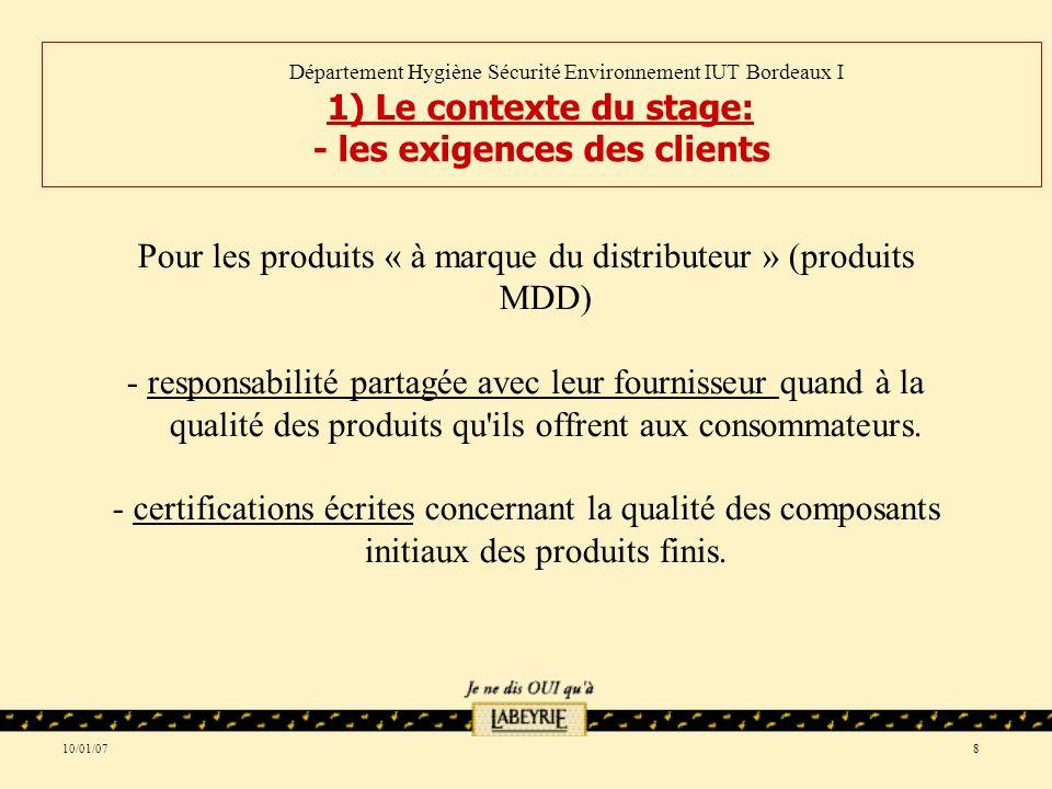 10/01/078 Pour les produits « à marque du distributeur » (produits MDD) - responsabilité partagée avec leur fournisseur quand à la qualité des produits qu ils offrent aux consommateurs.