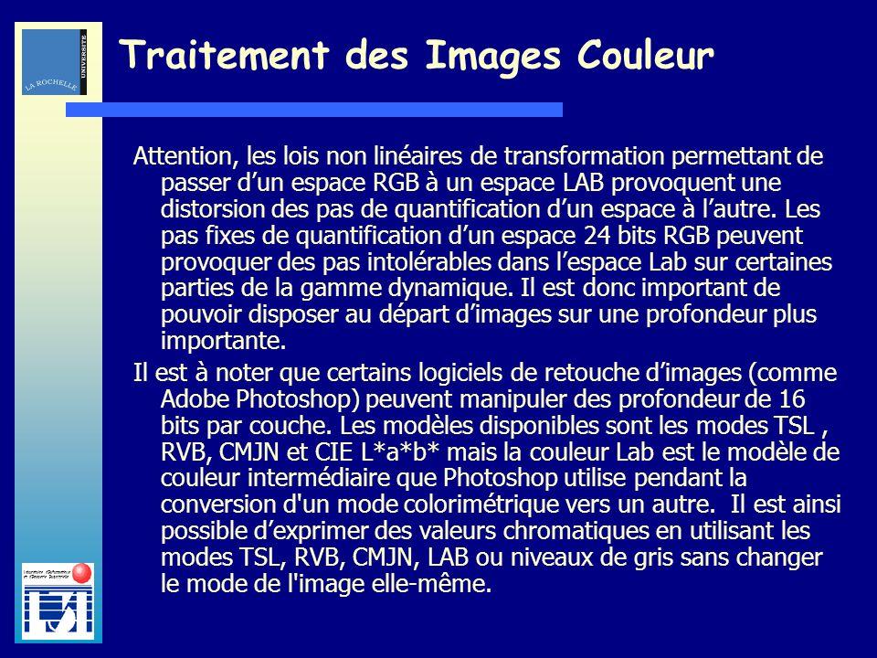 Laboratoire dInformatique et dImagerie Industrielle Traitement des Images Couleur Attention, les lois non linéaires de transformation permettant de pa