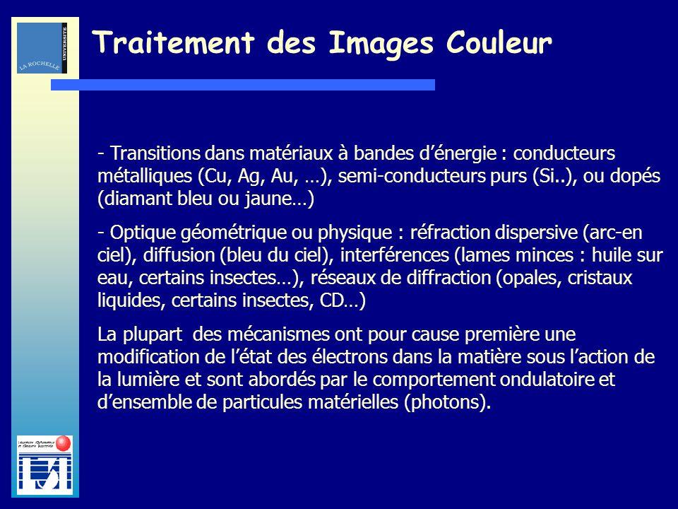 Laboratoire dInformatique et dImagerie Industrielle Traitement des Images Couleur - Transitions dans matériaux à bandes dénergie : conducteurs métalli