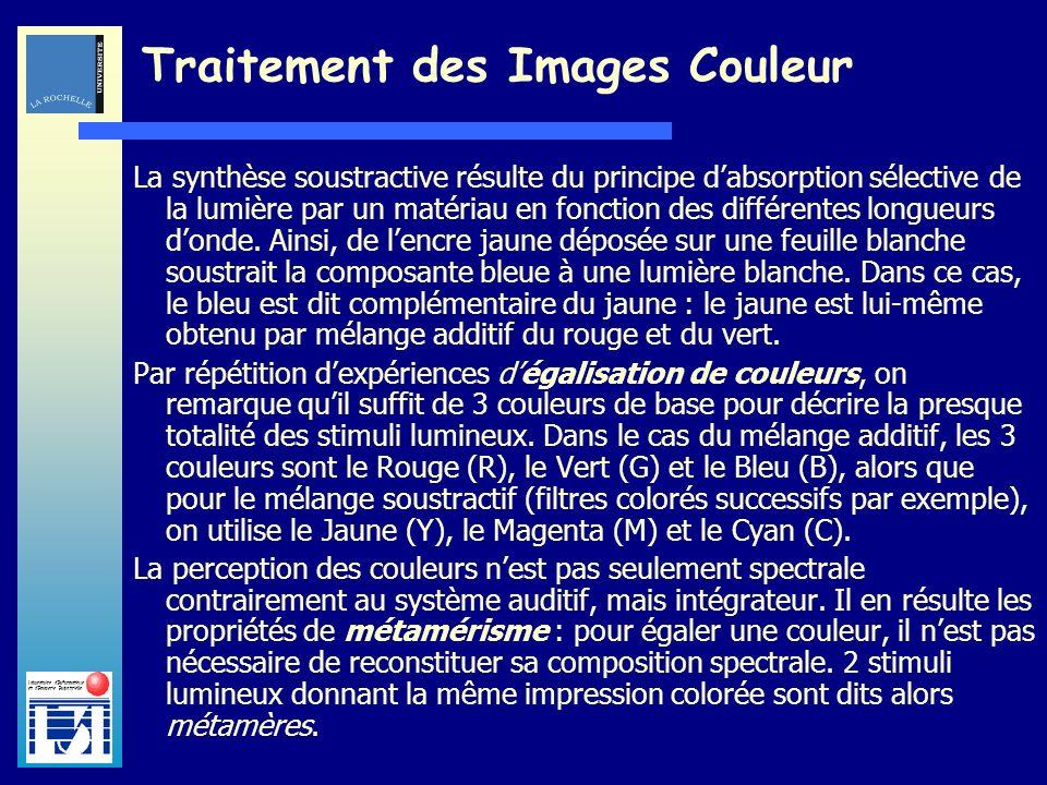Laboratoire dInformatique et dImagerie Industrielle Traitement des Images Couleur La synthèse soustractive résulte du principe dabsorption sélective d