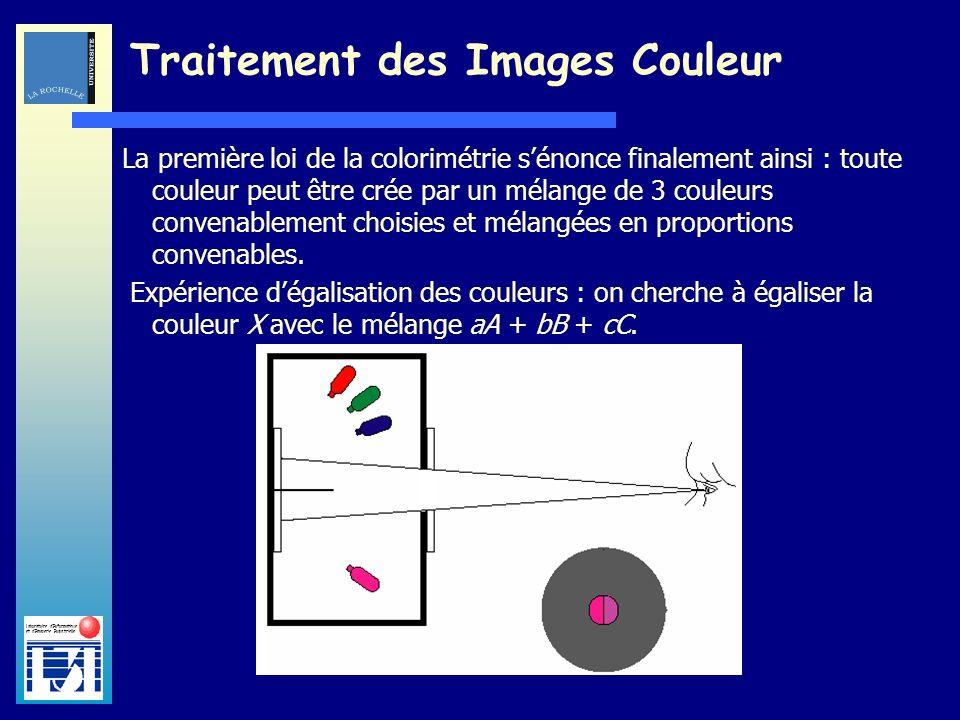Laboratoire dInformatique et dImagerie Industrielle Traitement des Images Couleur La première loi de la colorimétrie sénonce finalement ainsi : toute