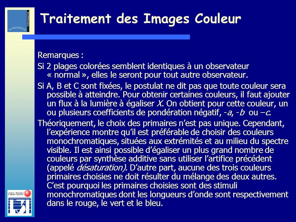 Laboratoire dInformatique et dImagerie Industrielle Traitement des Images Couleur Remarques : Si 2 plages colorées semblent identiques à un observateu