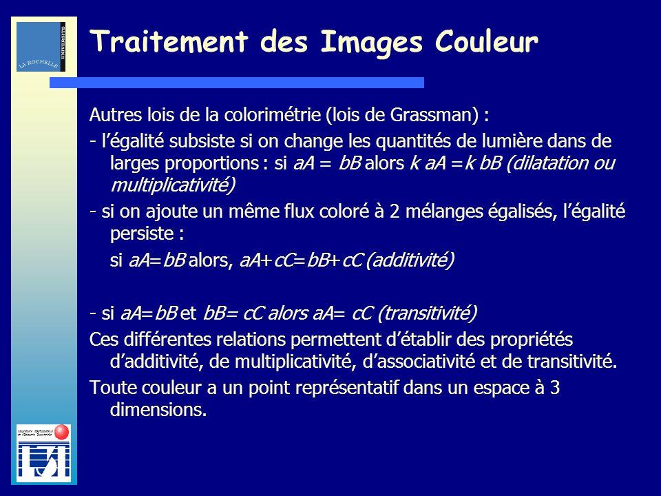 Laboratoire dInformatique et dImagerie Industrielle Traitement des Images Couleur Autres lois de la colorimétrie (lois de Grassman) : - légalité subsi