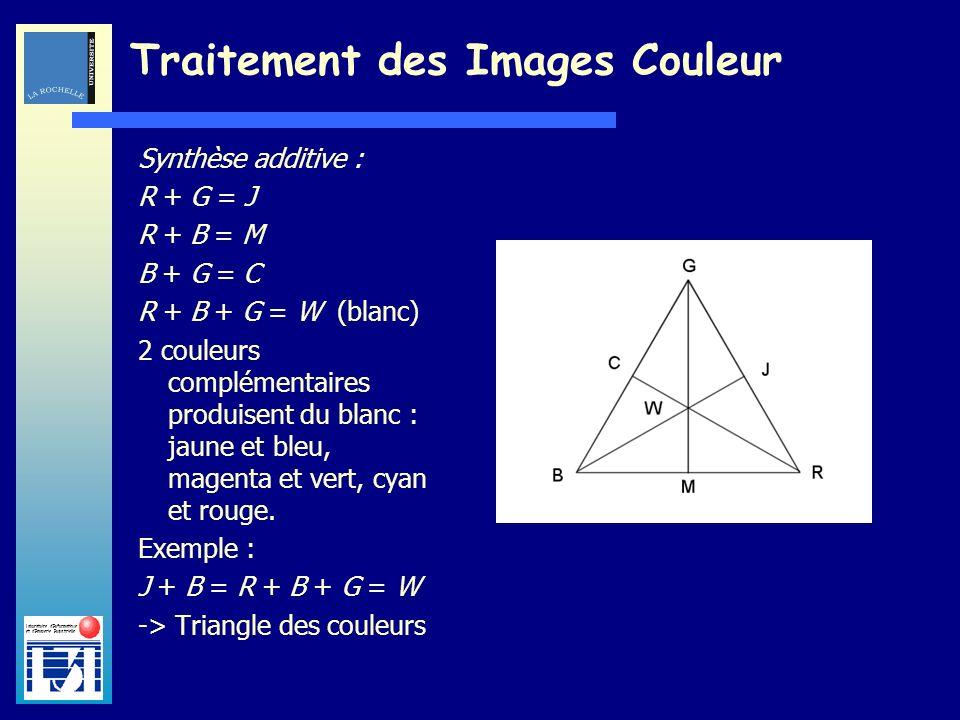 Laboratoire dInformatique et dImagerie Industrielle Traitement des Images Couleur Synthèse additive : R + G = J R + B = M B + G = C R + B + G = W (bla