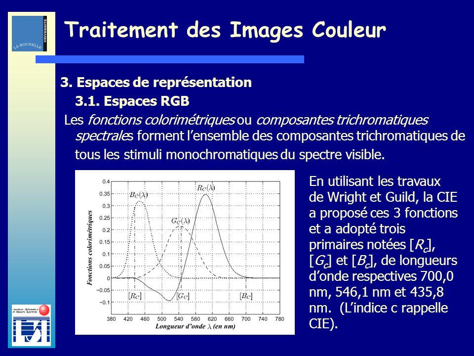 Laboratoire dInformatique et dImagerie Industrielle Traitement des Images Couleur 3. Espaces de représentation 3.1. Espaces RGB Les fonctions colorimé
