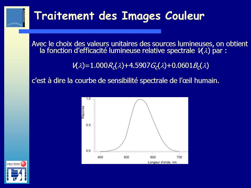 Laboratoire dInformatique et dImagerie Industrielle Traitement des Images Couleur Avec le choix des valeurs unitaires des sources lumineuses, on obtie