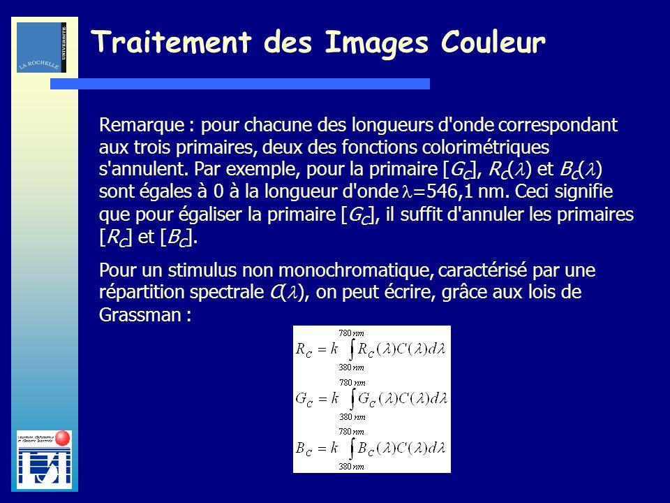 Laboratoire dInformatique et dImagerie Industrielle Traitement des Images Couleur Remarque : pour chacune des longueurs d'onde correspondant aux trois