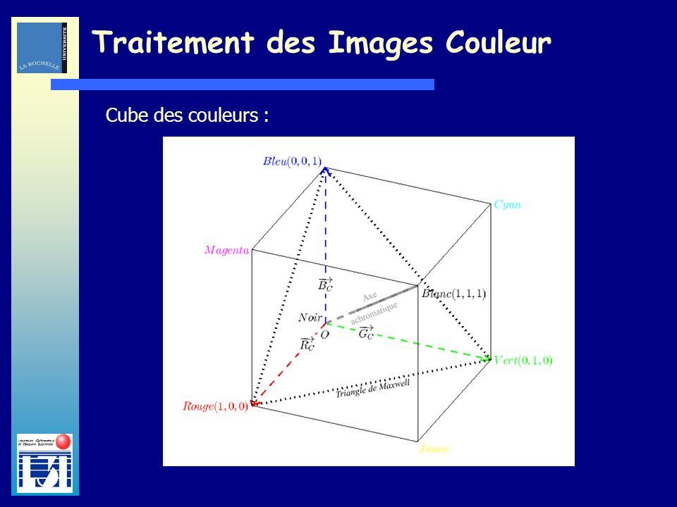 Laboratoire dInformatique et dImagerie Industrielle Traitement des Images Couleur Cube des couleurs :