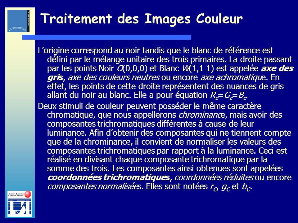 Laboratoire dInformatique et dImagerie Industrielle Traitement des Images Couleur Lorigine correspond au noir tandis que le blanc de référence est déf