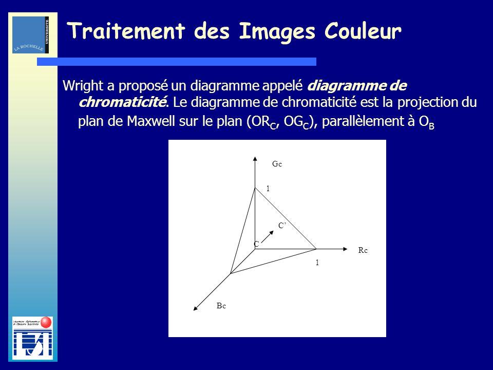 Laboratoire dInformatique et dImagerie Industrielle Traitement des Images Couleur Wright a proposé un diagramme appelé diagramme de chromaticité. Le d
