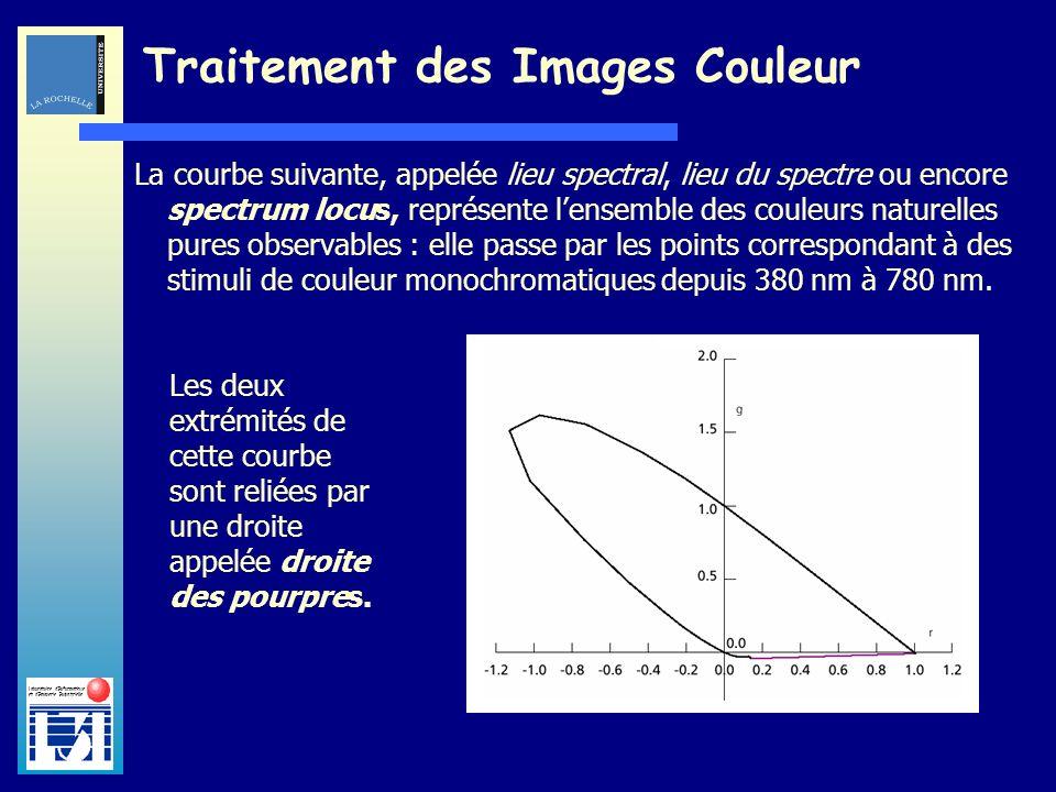Laboratoire dInformatique et dImagerie Industrielle Traitement des Images Couleur La courbe suivante, appelée lieu spectral, lieu du spectre ou encore