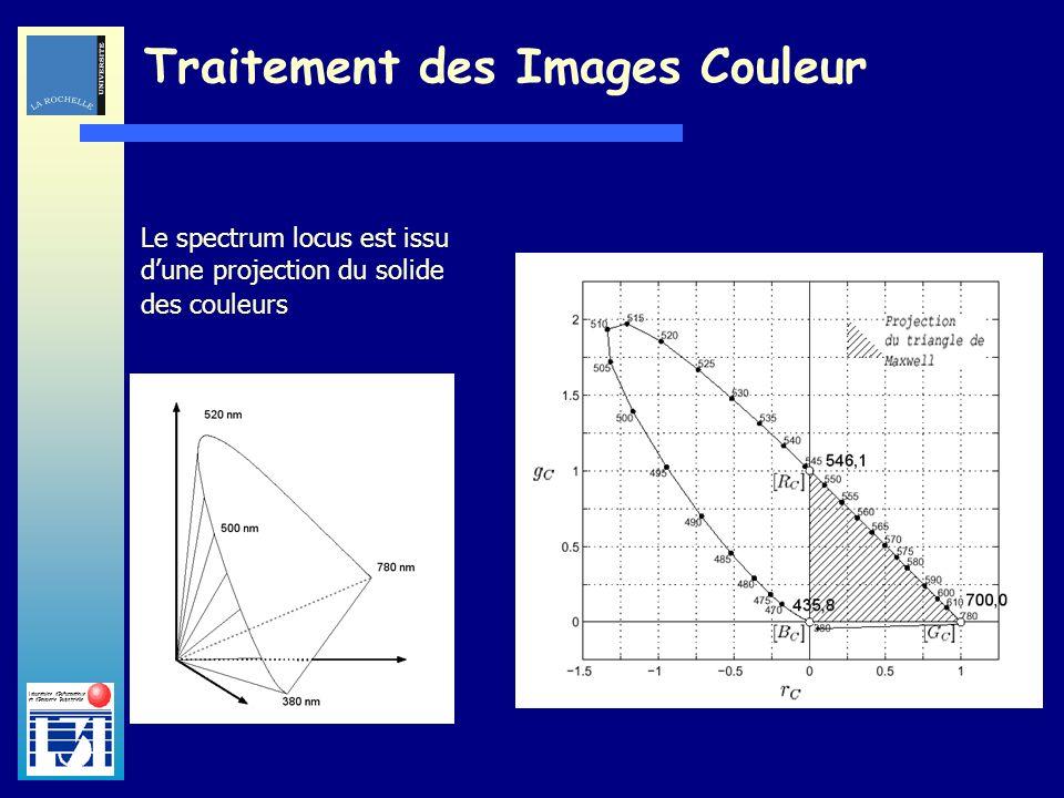 Laboratoire dInformatique et dImagerie Industrielle Traitement des Images Couleur Le spectrum locus est issu dune projection du solide des couleurs