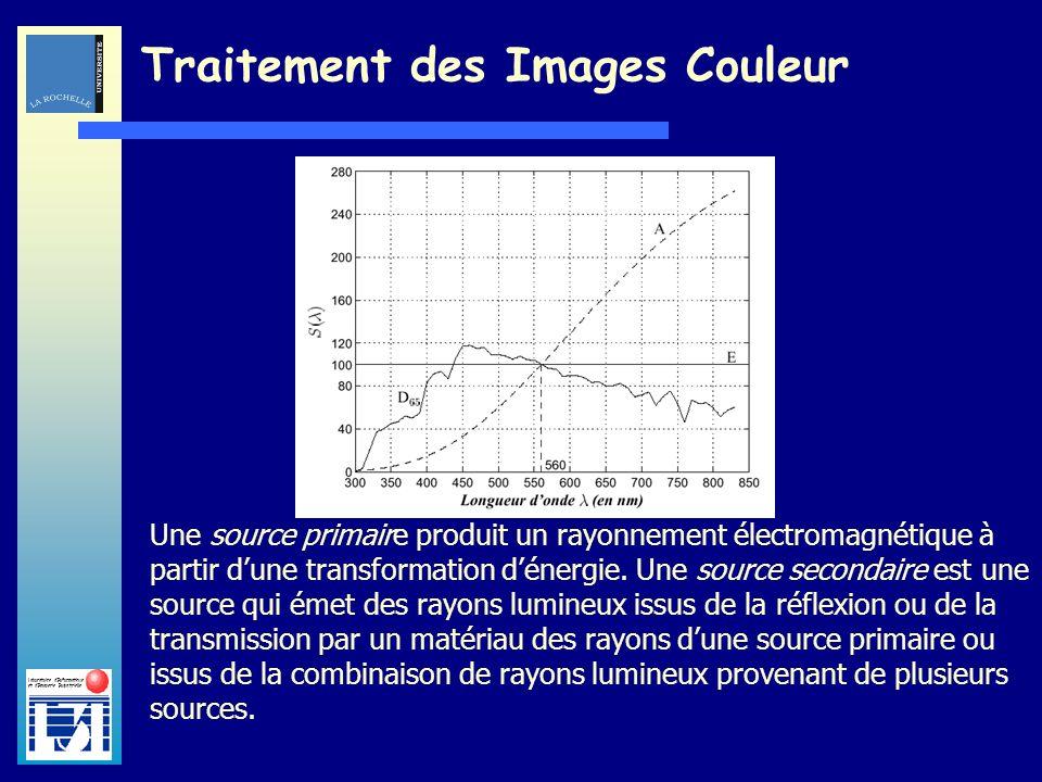 Laboratoire dInformatique et dImagerie Industrielle Traitement des Images Couleur Une source primaire produit un rayonnement électromagnétique à parti