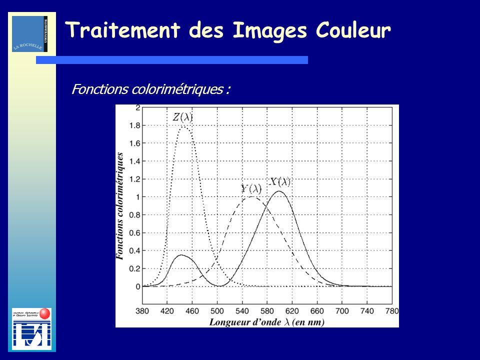 Laboratoire dInformatique et dImagerie Industrielle Traitement des Images Couleur Fonctions colorimétriques :