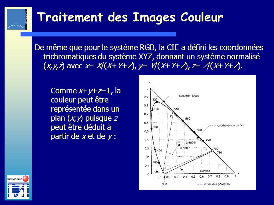 Laboratoire dInformatique et dImagerie Industrielle Traitement des Images Couleur De même que pour le système RGB, la CIE a défini les coordonnées tri