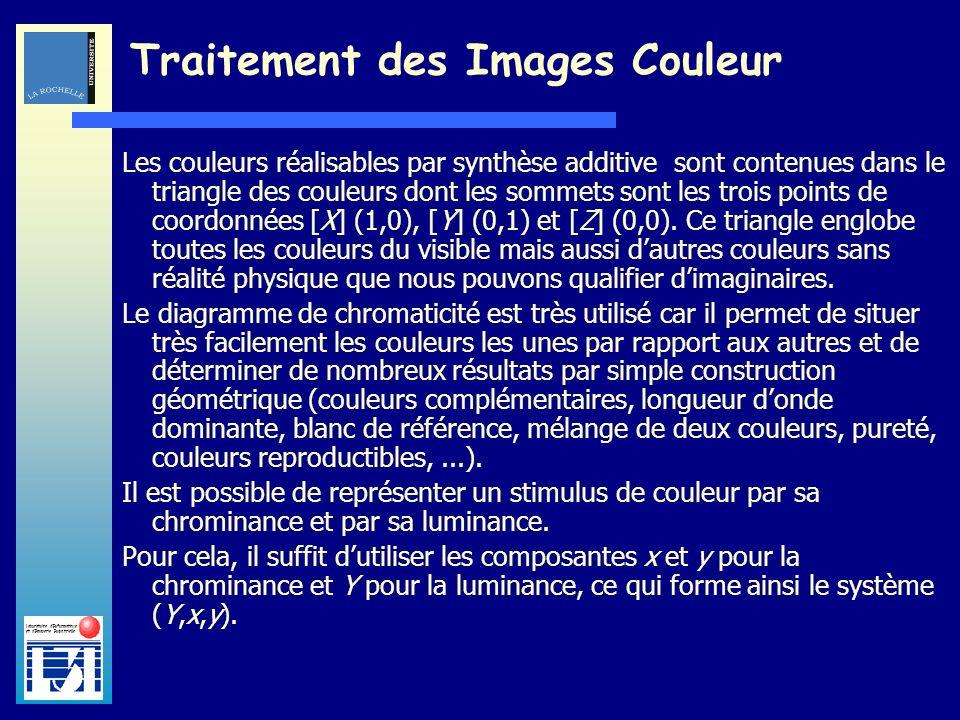 Laboratoire dInformatique et dImagerie Industrielle Traitement des Images Couleur Les couleurs réalisables par synthèse additive sont contenues dans l