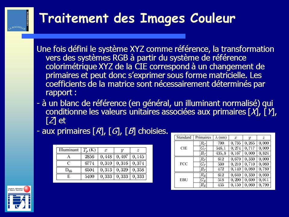 Laboratoire dInformatique et dImagerie Industrielle Traitement des Images Couleur Une fois défini le système XYZ comme référence, la transformation ve