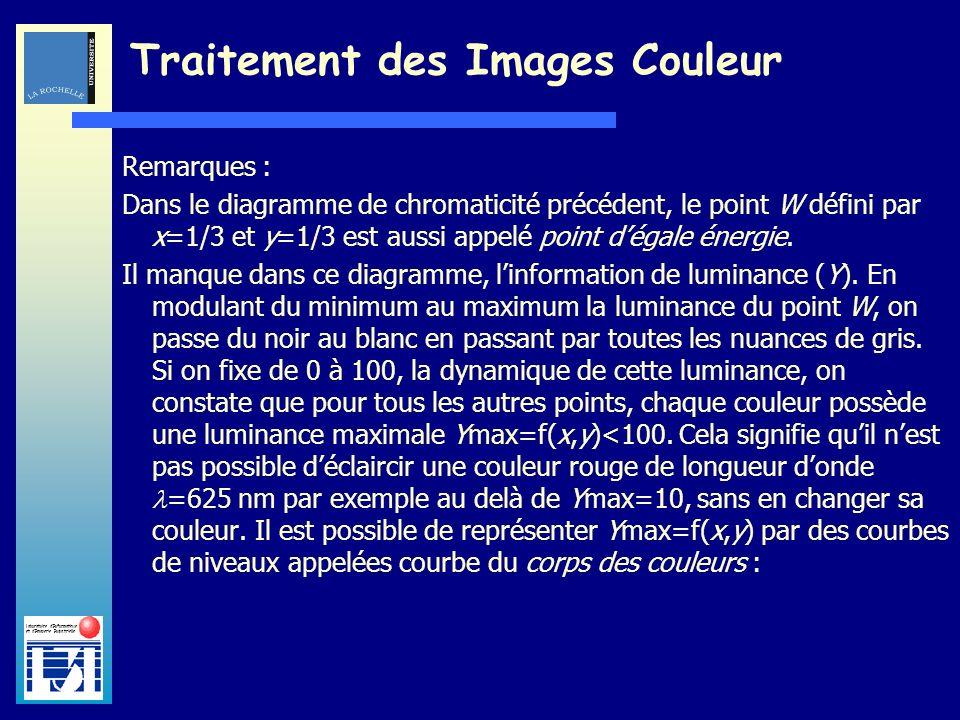 Laboratoire dInformatique et dImagerie Industrielle Traitement des Images Couleur Remarques : Dans le diagramme de chromaticité précédent, le point W