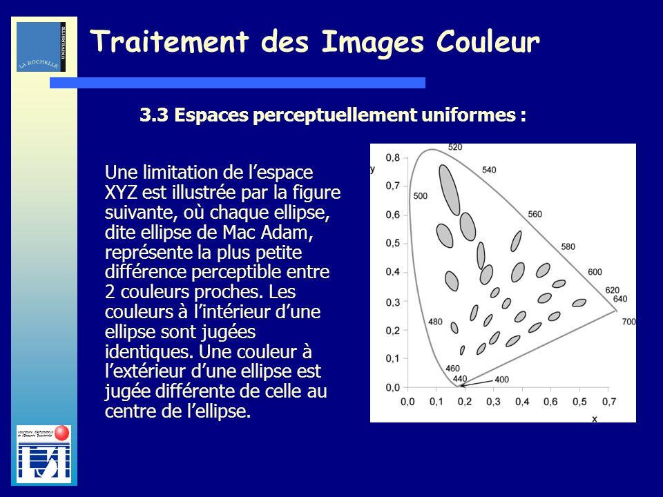 Laboratoire dInformatique et dImagerie Industrielle Traitement des Images Couleur Une limitation de lespace XYZ est illustrée par la figure suivante,