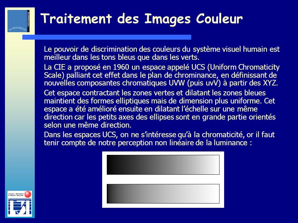 Laboratoire dInformatique et dImagerie Industrielle Traitement des Images Couleur Le pouvoir de discrimination des couleurs du système visuel humain e