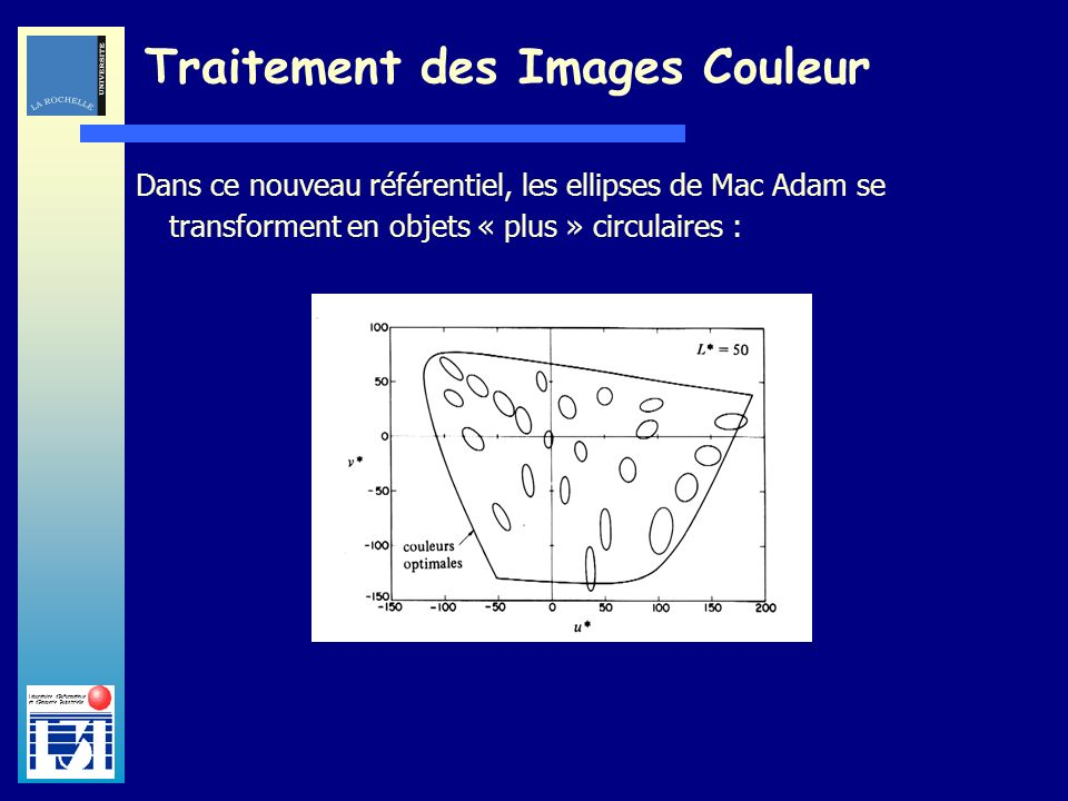 Laboratoire dInformatique et dImagerie Industrielle Traitement des Images Couleur Dans ce nouveau référentiel, les ellipses de Mac Adam se transformen