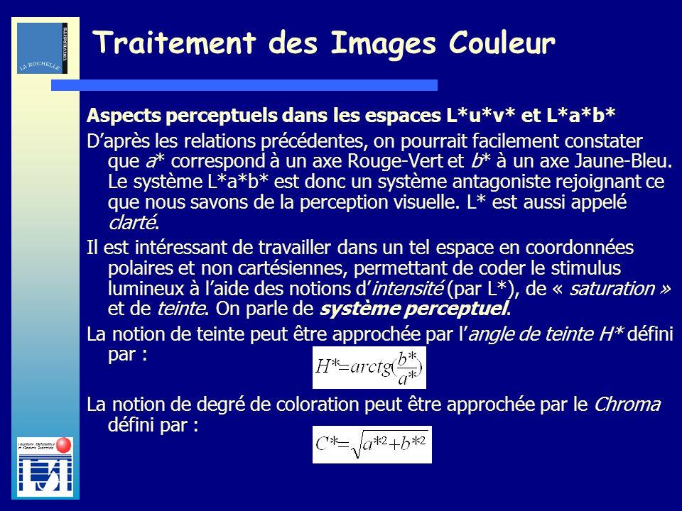 Laboratoire dInformatique et dImagerie Industrielle Traitement des Images Couleur Aspects perceptuels dans les espaces L*u*v* et L*a*b* Daprès les rel