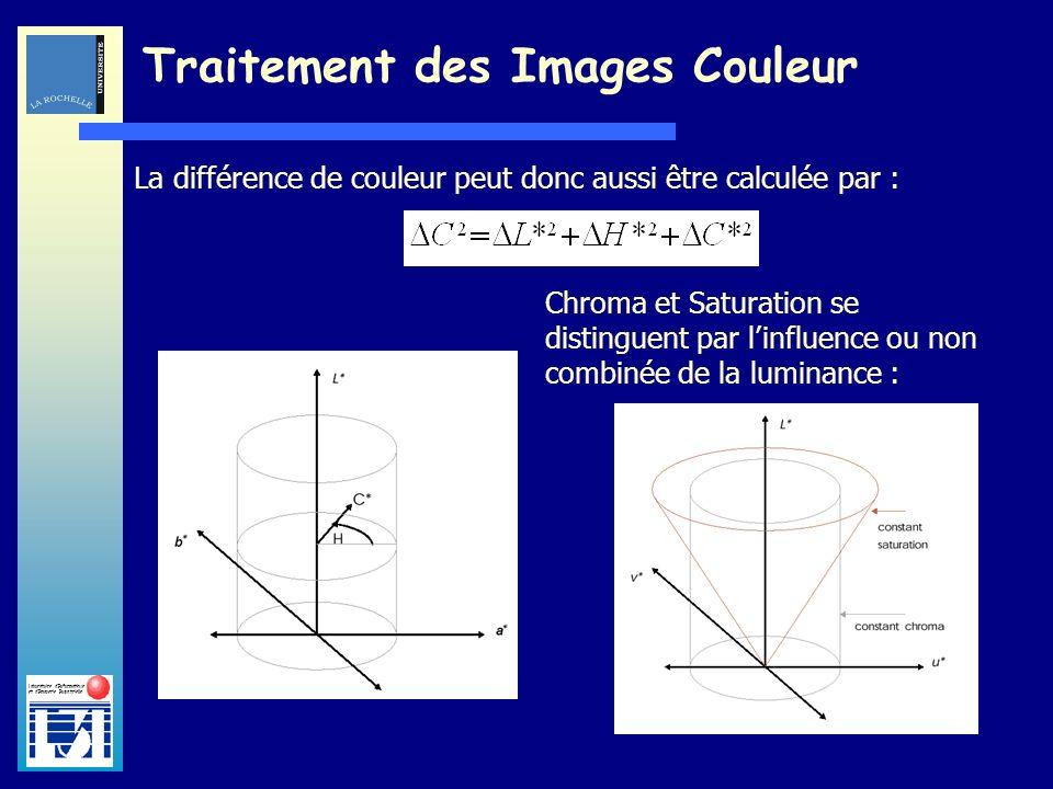 Laboratoire dInformatique et dImagerie Industrielle Traitement des Images Couleur La différence de couleur peut donc aussi être calculée par : Chroma