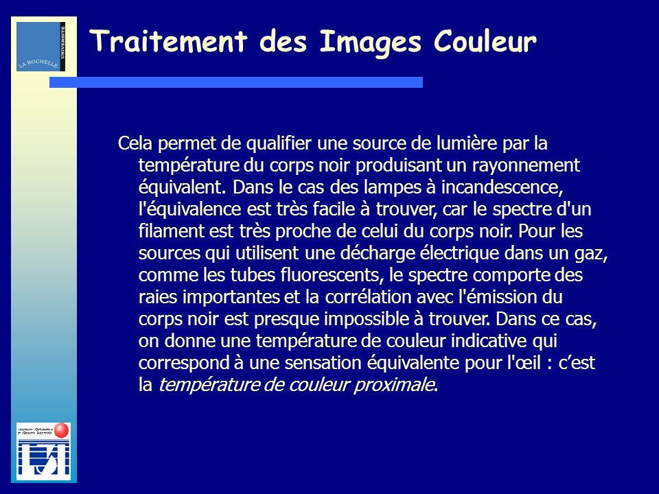 Laboratoire dInformatique et dImagerie Industrielle Traitement des Images Couleur Cela permet de qualifier une source de lumière par la température du