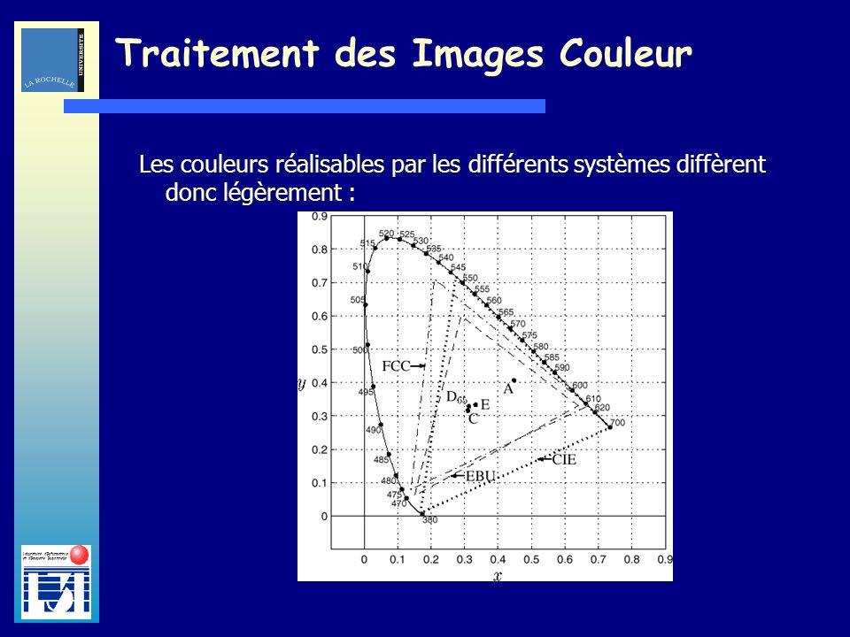 Laboratoire dInformatique et dImagerie Industrielle Traitement des Images Couleur Les couleurs réalisables par les différents systèmes diffèrent donc