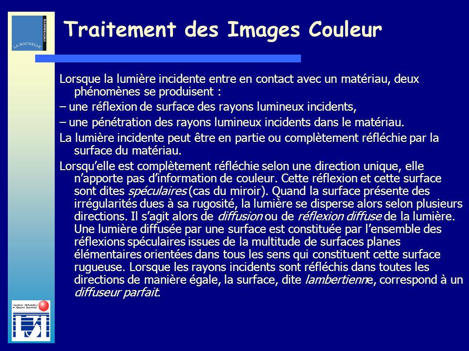 Laboratoire dInformatique et dImagerie Industrielle Traitement des Images Couleur Lorsque la lumière incidente entre en contact avec un matériau, deux