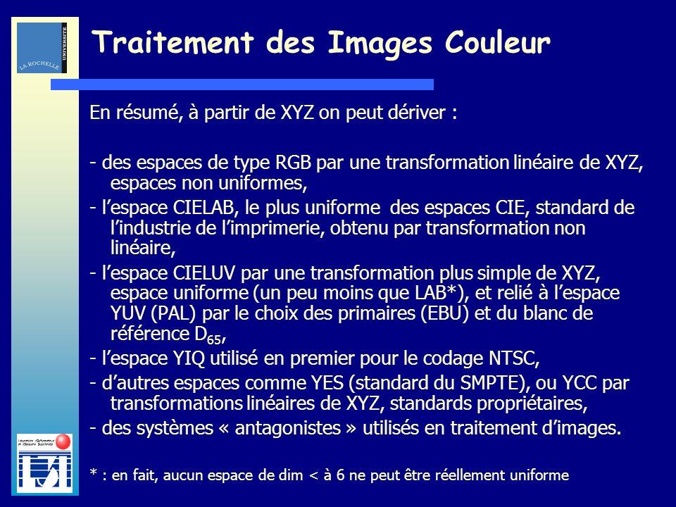 Laboratoire dInformatique et dImagerie Industrielle Traitement des Images Couleur En résumé, à partir de XYZ on peut dériver : - des espaces de type R
