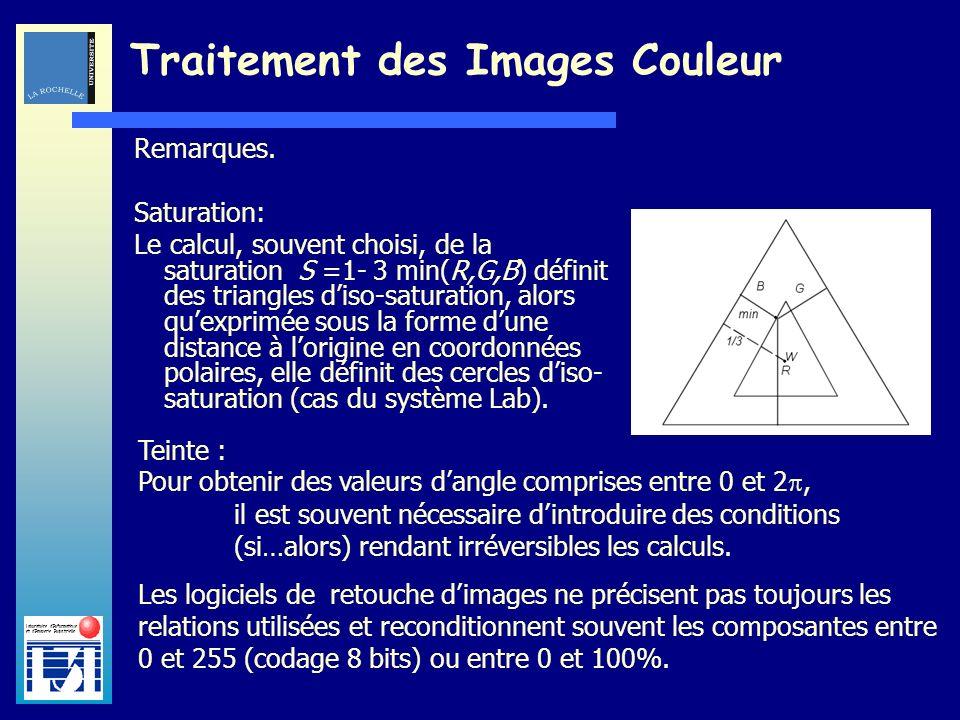 Laboratoire dInformatique et dImagerie Industrielle Traitement des Images Couleur Remarques. Saturation: Le calcul, souvent choisi, de la saturation S