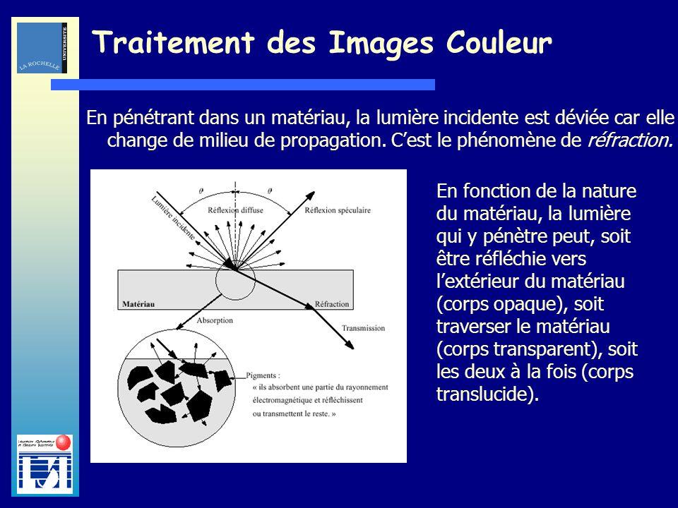 Laboratoire dInformatique et dImagerie Industrielle Traitement des Images Couleur En pénétrant dans un matériau, la lumière incidente est déviée car e