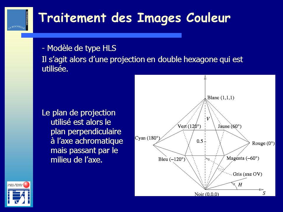 Laboratoire dInformatique et dImagerie Industrielle Traitement des Images Couleur - Modèle de type HLS Il sagit alors dune projection en double hexago