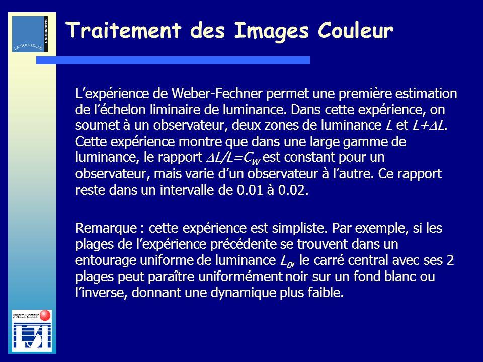 Laboratoire dInformatique et dImagerie Industrielle Traitement des Images Couleur Lexpérience de Weber-Fechner permet une première estimation de léche