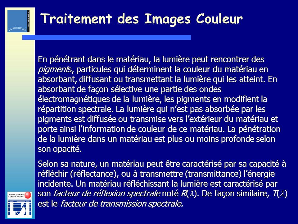 Laboratoire dInformatique et dImagerie Industrielle Traitement des Images Couleur En pénétrant dans le matériau, la lumière peut rencontrer des pigmen