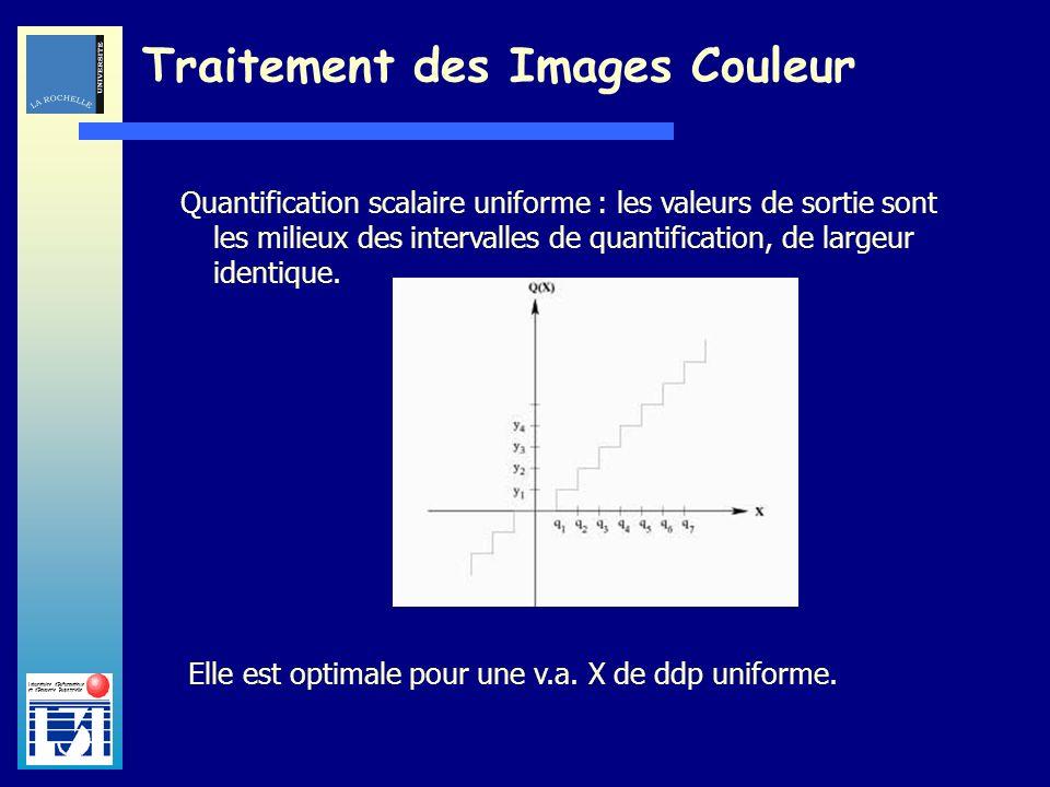 Laboratoire dInformatique et dImagerie Industrielle Traitement des Images Couleur Quantification scalaire uniforme : les valeurs de sortie sont les mi